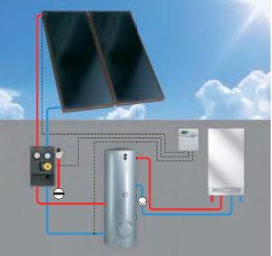 Umwälzpumpe solar